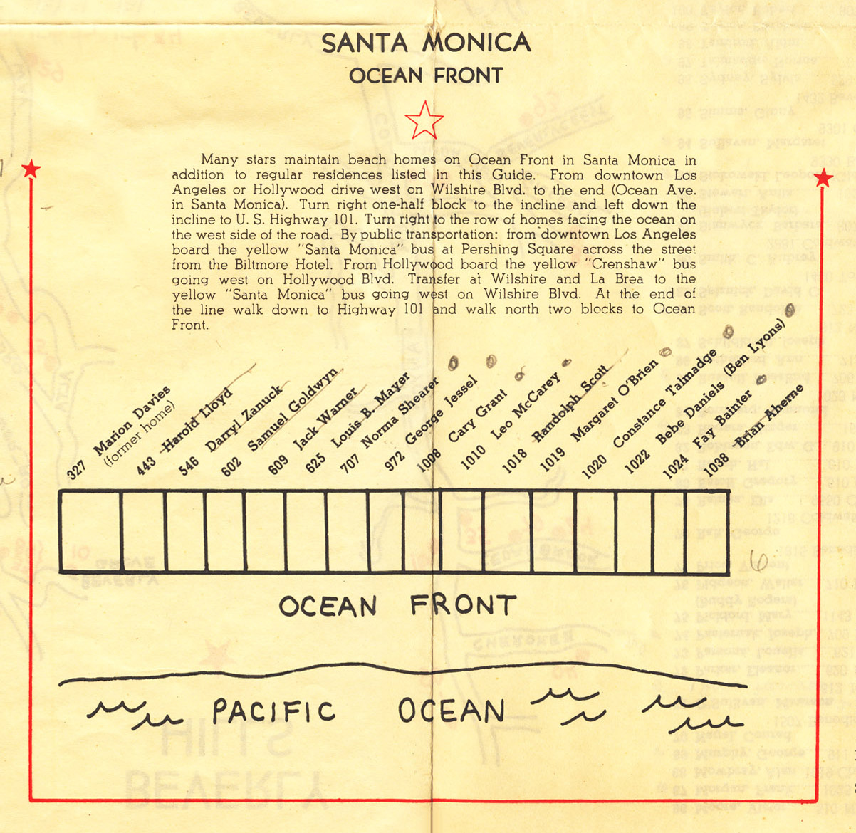 Santamonica beach map